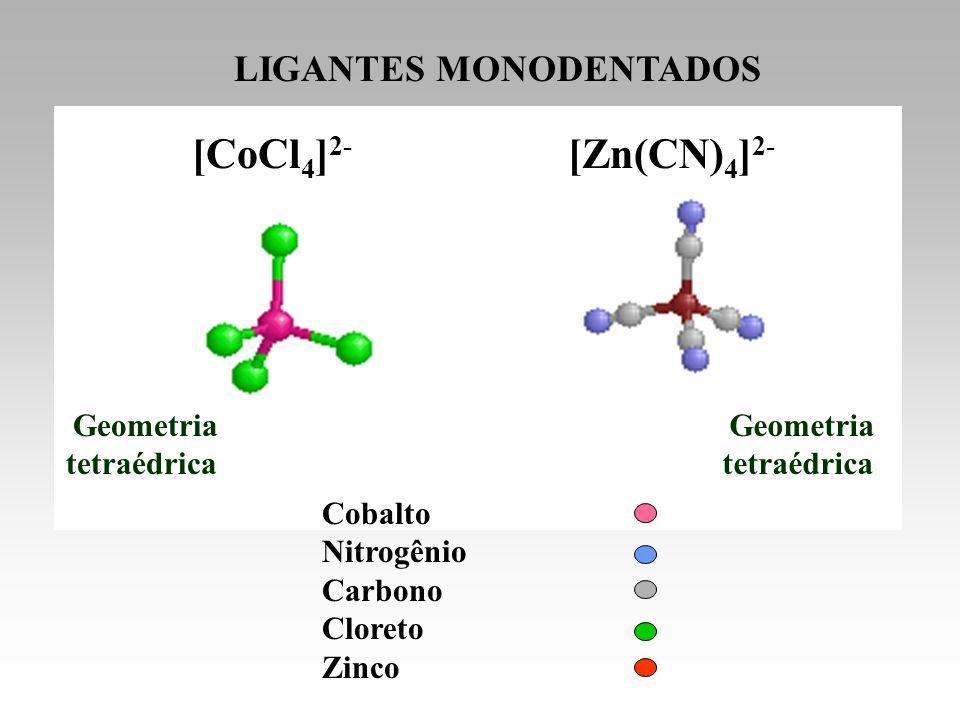 [Zn(CN)4]2- [CoCl4]2- LIGANTES MONODENTADOS Geometria tetraédrica